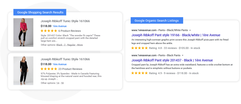 Shopper Approved Google Shopping Search Results