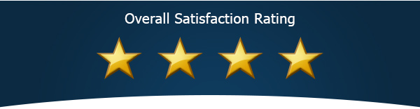 Overall Satisfaction Rating 4/5
