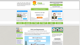FHA.com reviews