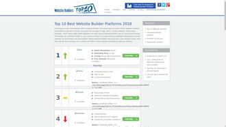 Top10WebBuilders.com reviews